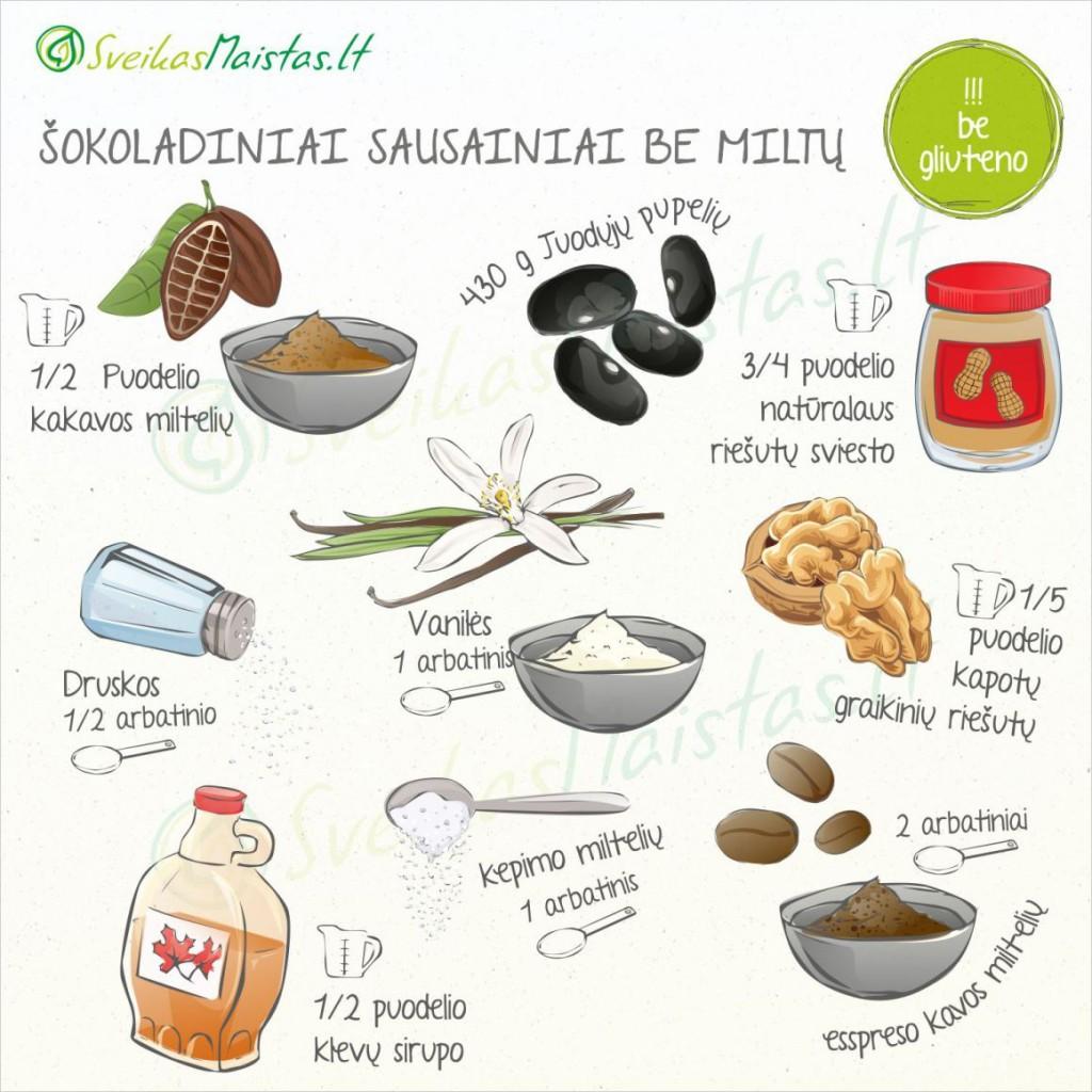 sokoladiniai-sausainiai-be-miltu-be-glitimo-kaloriju-skaiciuokle-sveikasmaistas-lt
